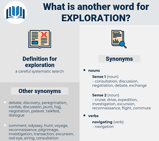 exploration, synonym exploration, another word for exploration, words like exploration, thesaurus exploration