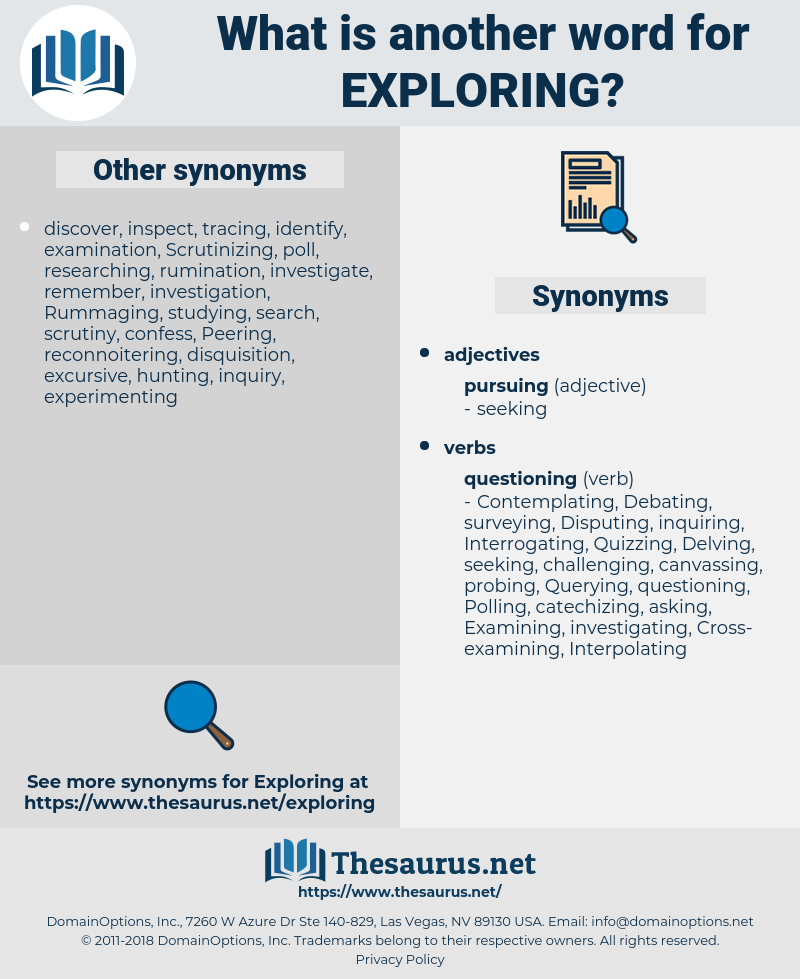 Exploring, synonym Exploring, another word for Exploring, words like Exploring, thesaurus Exploring