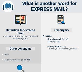 express-mail, synonym express-mail, another word for express-mail, words like express-mail, thesaurus express-mail