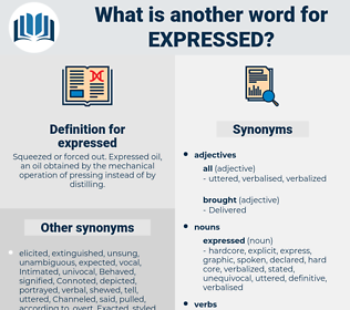 expressed, synonym expressed, another word for expressed, words like expressed, thesaurus expressed