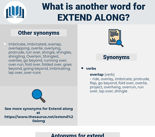 extend along, synonym extend along, another word for extend along, words like extend along, thesaurus extend along