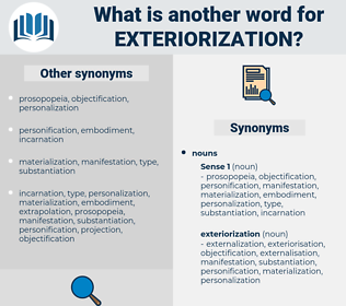 exteriorization, synonym exteriorization, another word for exteriorization, words like exteriorization, thesaurus exteriorization