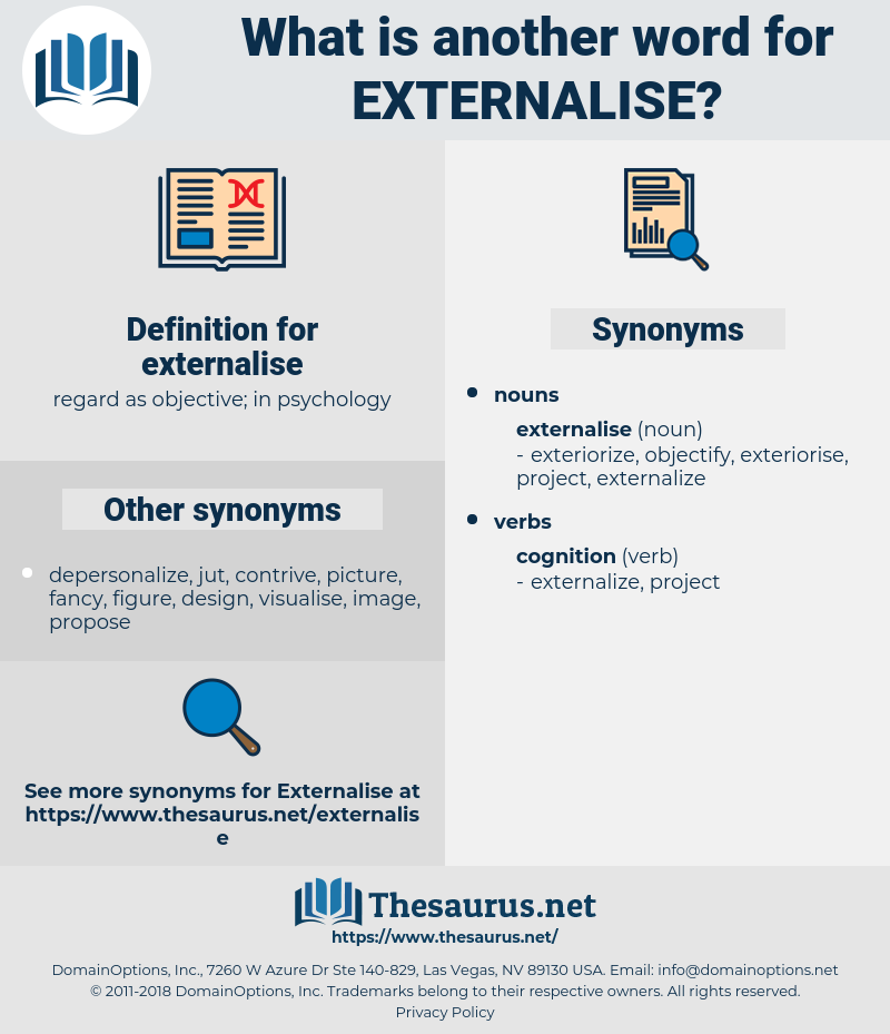 externalise, synonym externalise, another word for externalise, words like externalise, thesaurus externalise