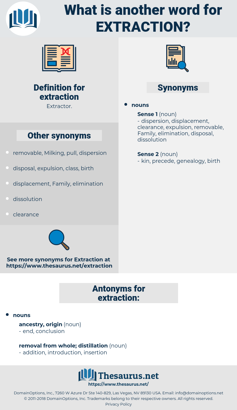 extraction, synonym extraction, another word for extraction, words like extraction, thesaurus extraction
