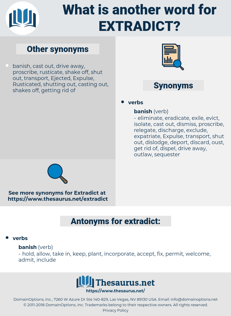 extradict, synonym extradict, another word for extradict, words like extradict, thesaurus extradict