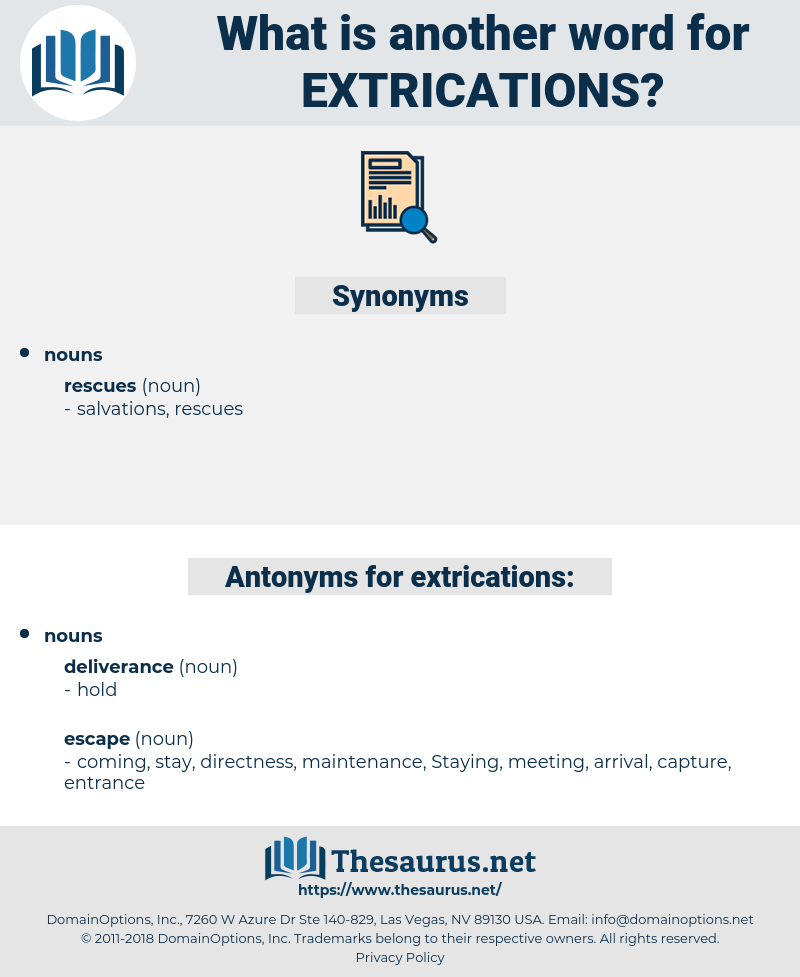 extrications, synonym extrications, another word for extrications, words like extrications, thesaurus extrications