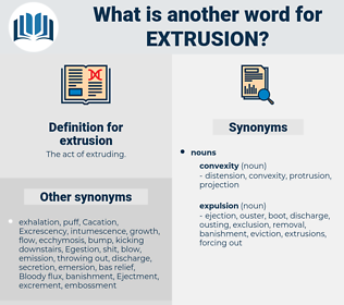 extrusion, synonym extrusion, another word for extrusion, words like extrusion, thesaurus extrusion
