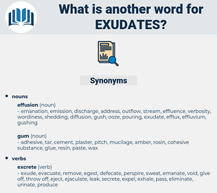 Exudates, synonym Exudates, another word for Exudates, words like Exudates, thesaurus Exudates