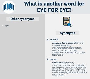 eye for eye, synonym eye for eye, another word for eye for eye, words like eye for eye, thesaurus eye for eye