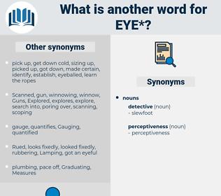 eye, synonym eye, another word for eye, words like eye, thesaurus eye
