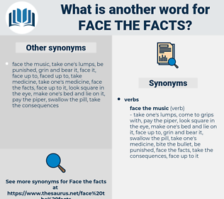 face the facts, synonym face the facts, another word for face the facts, words like face the facts, thesaurus face the facts