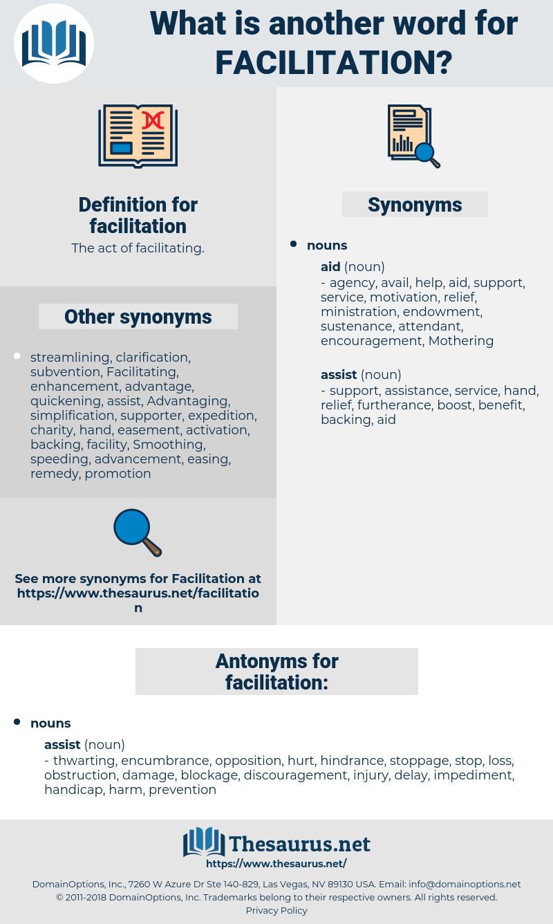 facilitation, synonym facilitation, another word for facilitation, words like facilitation, thesaurus facilitation