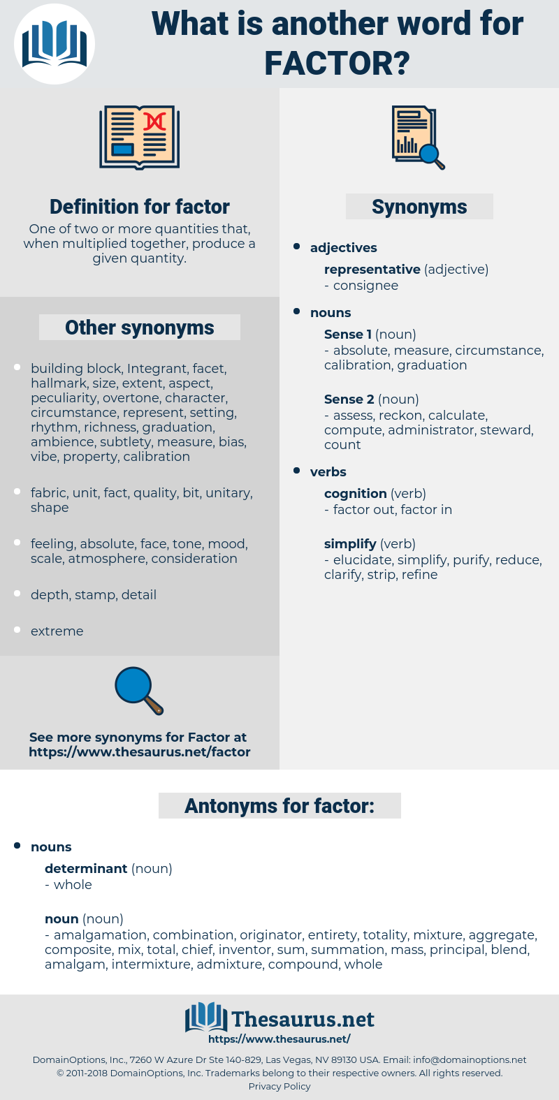 factor, synonym factor, another word for factor, words like factor, thesaurus factor