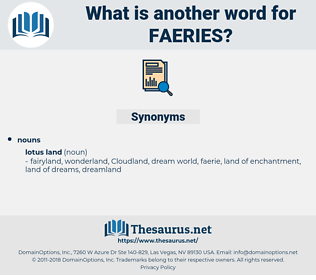 faeries, synonym faeries, another word for faeries, words like faeries, thesaurus faeries