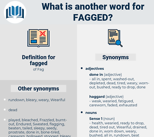 fagged, synonym fagged, another word for fagged, words like fagged, thesaurus fagged
