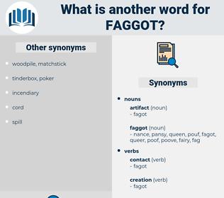 faggot, synonym faggot, another word for faggot, words like faggot, thesaurus faggot