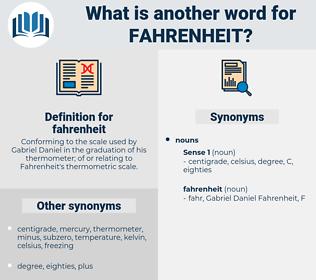 fahrenheit, synonym fahrenheit, another word for fahrenheit, words like fahrenheit, thesaurus fahrenheit