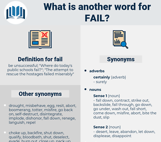 fail, synonym fail, another word for fail, words like fail, thesaurus fail