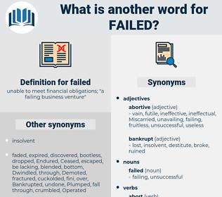 failed, synonym failed, another word for failed, words like failed, thesaurus failed