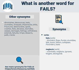 fails, synonym fails, another word for fails, words like fails, thesaurus fails
