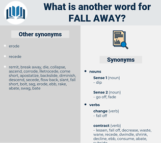 fall away, synonym fall away, another word for fall away, words like fall away, thesaurus fall away