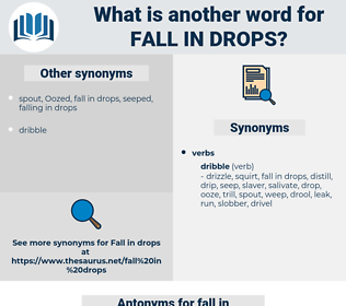 fall in drops, synonym fall in drops, another word for fall in drops, words like fall in drops, thesaurus fall in drops