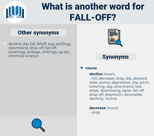 fall off, synonym fall off, another word for fall off, words like fall off, thesaurus fall off