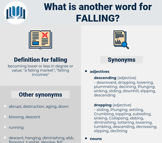 falling, synonym falling, another word for falling, words like falling, thesaurus falling