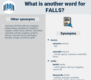 falls, synonym falls, another word for falls, words like falls, thesaurus falls