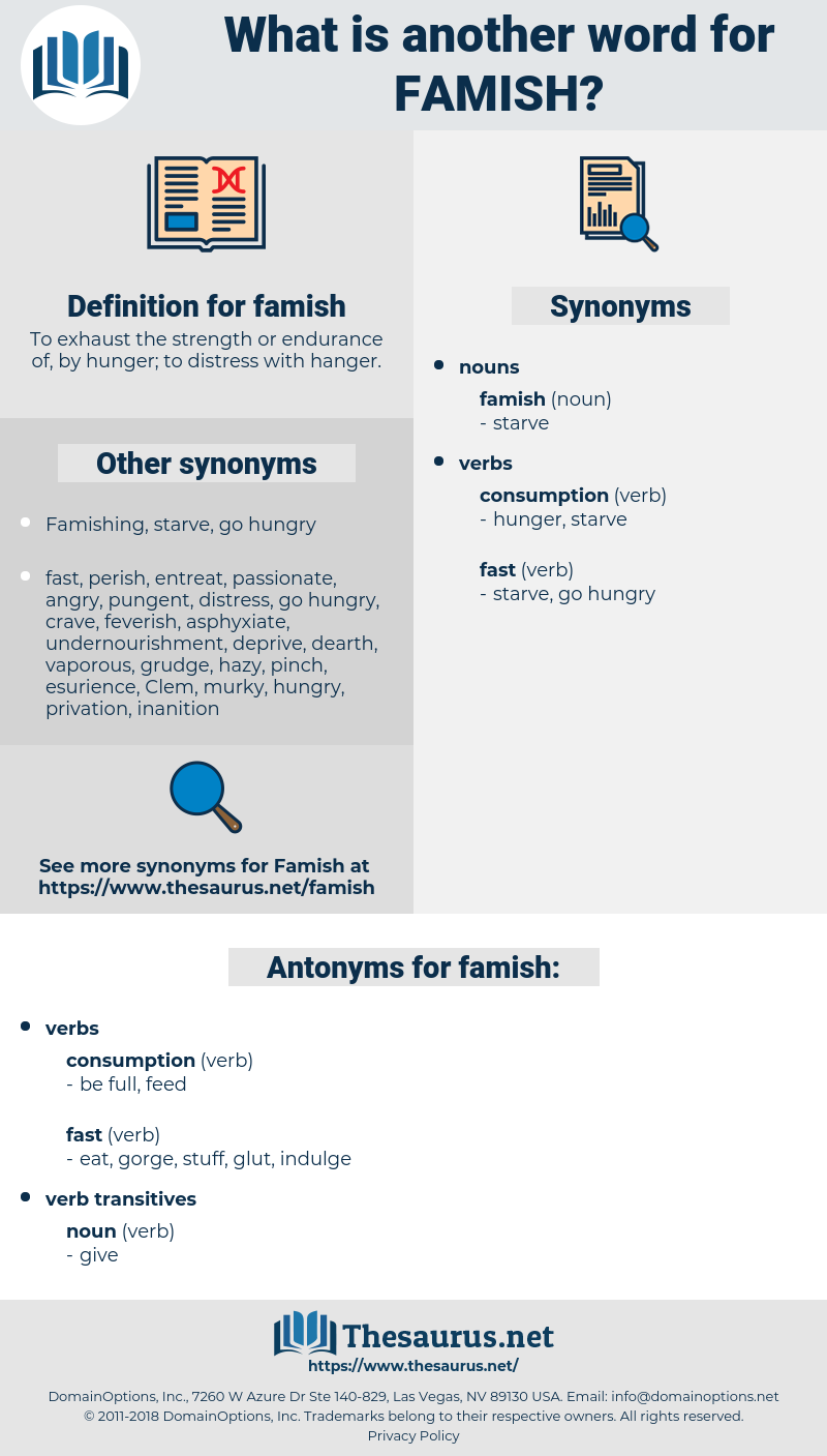 famish, synonym famish, another word for famish, words like famish, thesaurus famish
