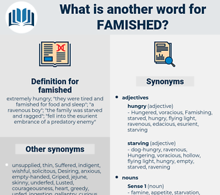 famished, synonym famished, another word for famished, words like famished, thesaurus famished