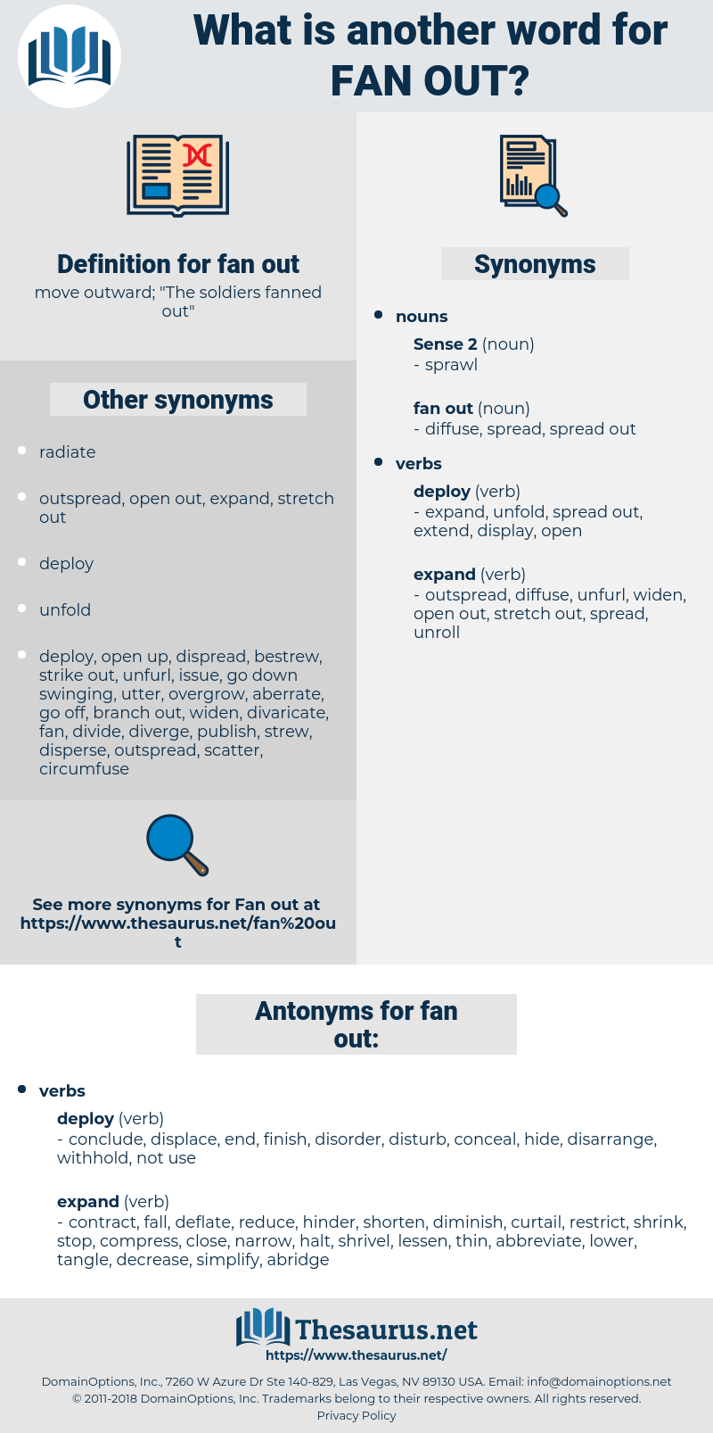 fan out, synonym fan out, another word for fan out, words like fan out, thesaurus fan out