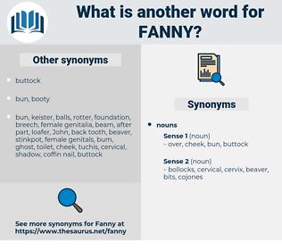 fanny, synonym fanny, another word for fanny, words like fanny, thesaurus fanny