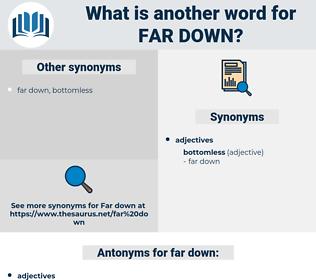 far down, synonym far down, another word for far down, words like far down, thesaurus far down