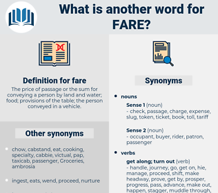 fare, synonym fare, another word for fare, words like fare, thesaurus fare