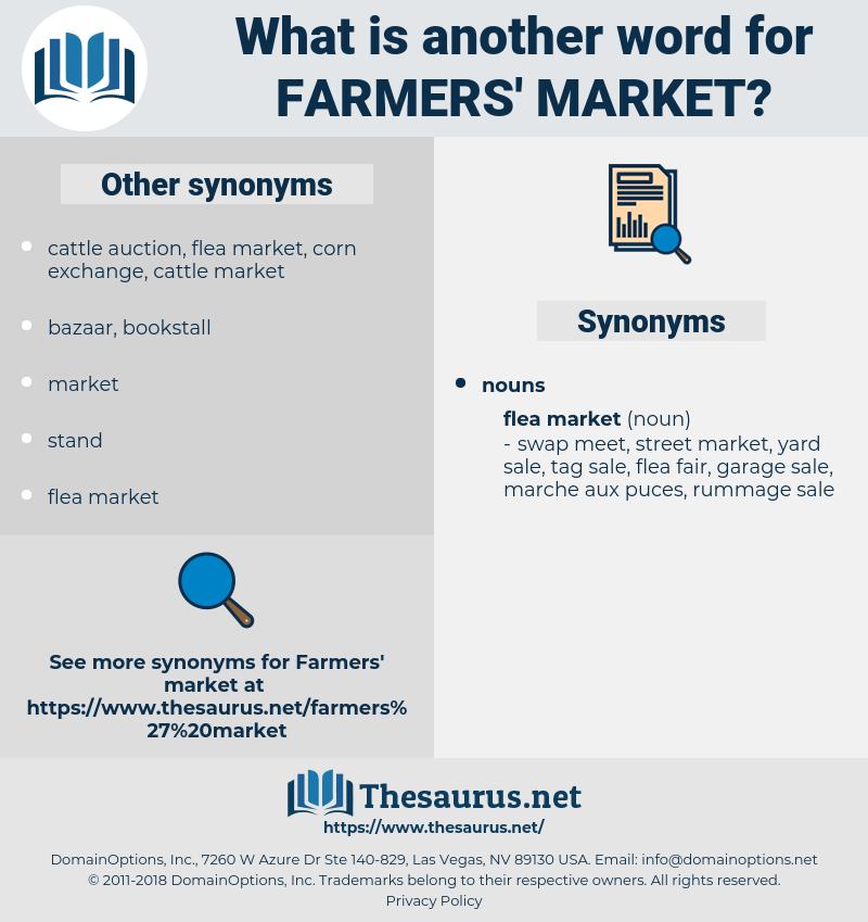 farmers' market, synonym farmers' market, another word for farmers' market, words like farmers' market, thesaurus farmers' market