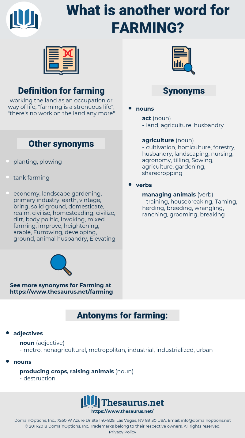 farming, synonym farming, another word for farming, words like farming, thesaurus farming