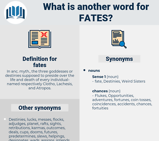 fates, synonym fates, another word for fates, words like fates, thesaurus fates