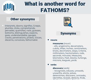 fathoms, synonym fathoms, another word for fathoms, words like fathoms, thesaurus fathoms