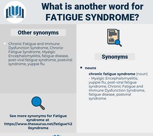 fatigue syndrome, synonym fatigue syndrome, another word for fatigue syndrome, words like fatigue syndrome, thesaurus fatigue syndrome
