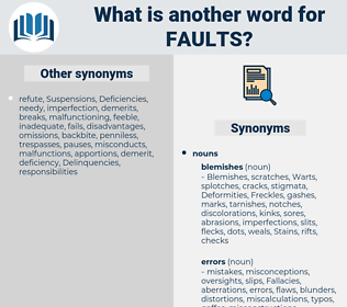 faults, synonym faults, another word for faults, words like faults, thesaurus faults