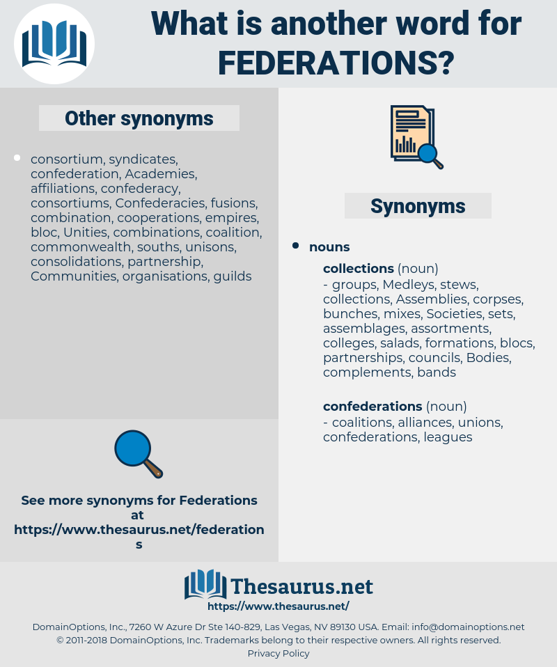 federations, synonym federations, another word for federations, words like federations, thesaurus federations