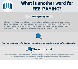 fee-paying, synonym fee-paying, another word for fee-paying, words like fee-paying, thesaurus fee-paying