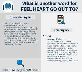 feel heart go out to, synonym feel heart go out to, another word for feel heart go out to, words like feel heart go out to, thesaurus feel heart go out to