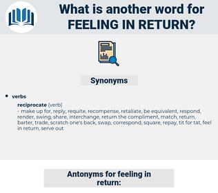 feeling in return, synonym feeling in return, another word for feeling in return, words like feeling in return, thesaurus feeling in return