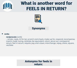 feels in return, synonym feels in return, another word for feels in return, words like feels in return, thesaurus feels in return