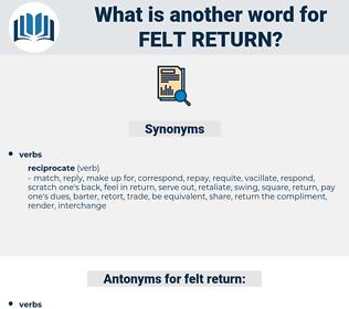 felt return, synonym felt return, another word for felt return, words like felt return, thesaurus felt return