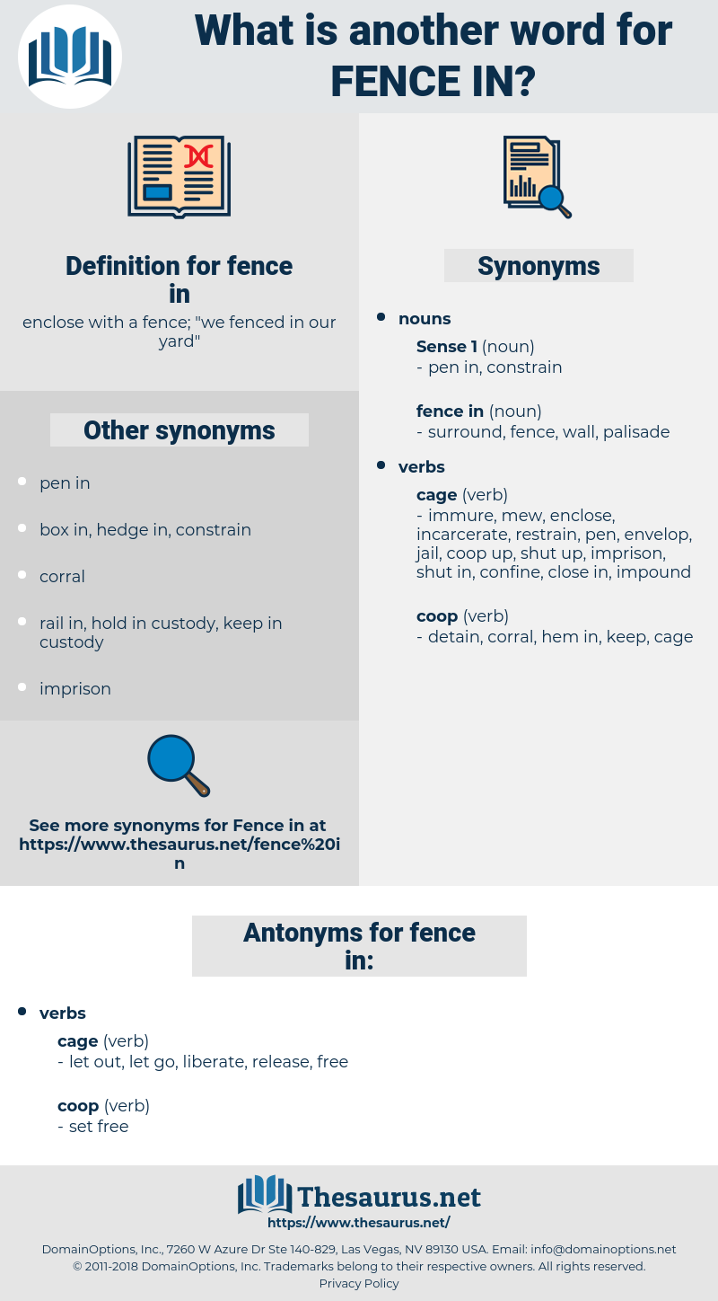 fence in, synonym fence in, another word for fence in, words like fence in, thesaurus fence in