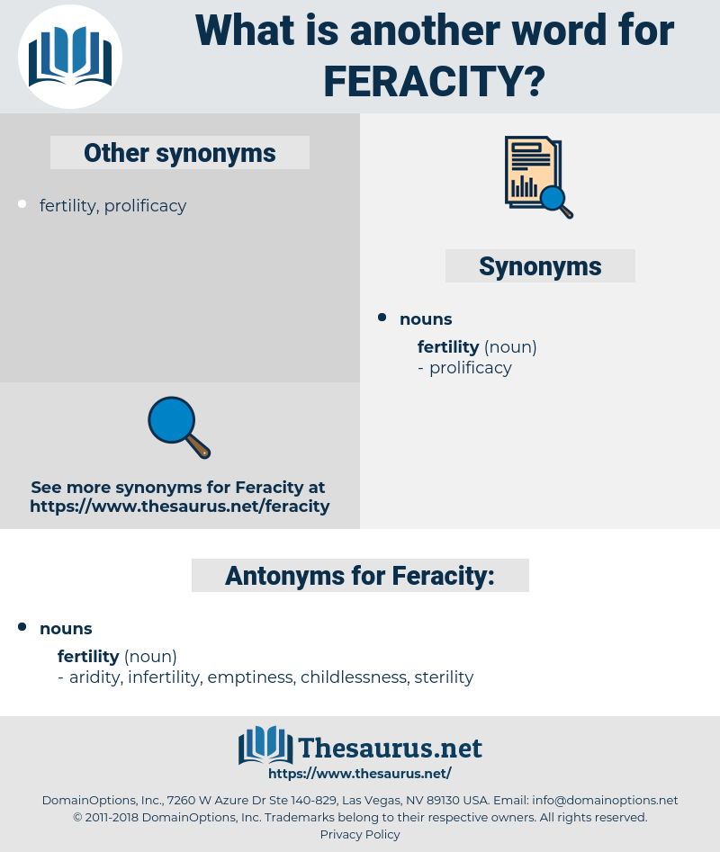 Feracity, synonym Feracity, another word for Feracity, words like Feracity, thesaurus Feracity