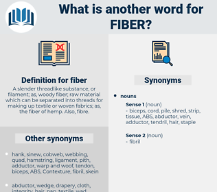 fiber, synonym fiber, another word for fiber, words like fiber, thesaurus fiber